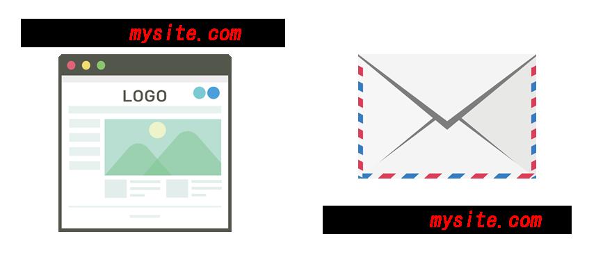 ドメインはサイトURLとメールアドレスに使える